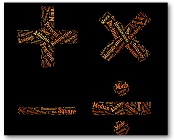 Math Vocabulary image for Classroom Decoration Poster or Sign
