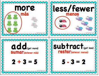 Math Vocabulary in English and Spanish