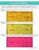 Math Vocabulary Four Square Graphic Organizers