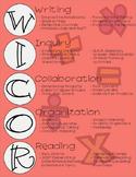 Math WICOR Poster