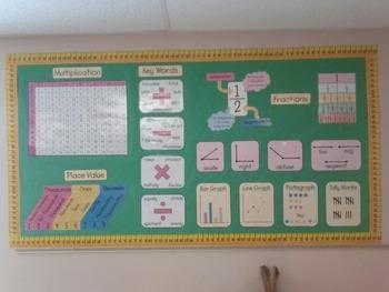 Math Wall Bulletin Board Set