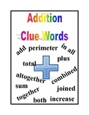 Math Wall Clue Words