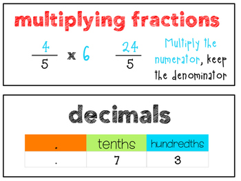 Math Wall- Fractions and Geometry