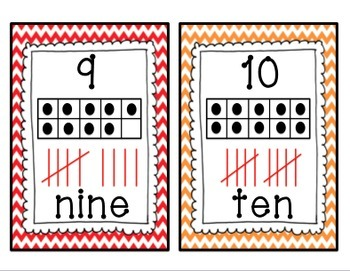 Math Wall Number Cards