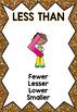 Math Wall Vocabulary Posters Superhero Theme (Math Center Mathematical Language)