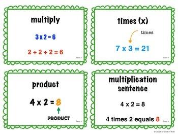 Math Wall Vocabulary enVision 2.0 Texas Grade 2 Topics 9-12
