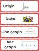 Math Word Wall Labels - Data Management