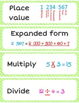 Math Word Wall Labels - Numeration (Addition, Subtraction, Divison terms etc.)