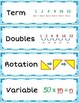 Math Word Wall Labels - Patterning and Algebra