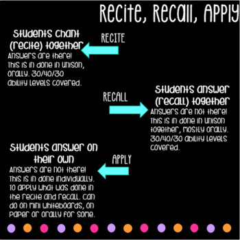 Math Warm Up - Recite Recall Apply