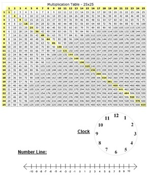 Math Warm-Ups, Math Pre-Class, Math Maintenance (Set B)