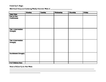 Math Weekly Conference and Small Group Tracking Sheet