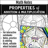Properties of Addition and Multiplication Math Notes Math Wheel