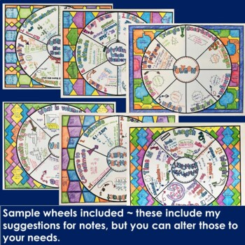 Math Wheel of the Week for Grade 5  - Fun Note-taking Format