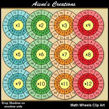 Math Wheels Clip Art