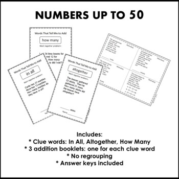Addition Word Problem Booklets