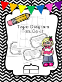 Math Word Problem Task Cards | Tape Diagrams