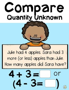 Math Word Problem Types FREE Poster Set (addition and subtraction)