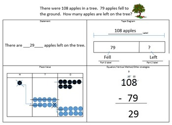 Math Word Problems Organizer and Process - Tape Diagrams