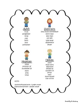 Math Word Problems Organizer with Steps and Clue Words Chart/ STAAR Strategies