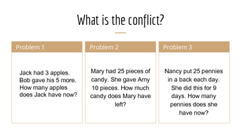 Math Word Problems as Conflict and Resolution Lessons