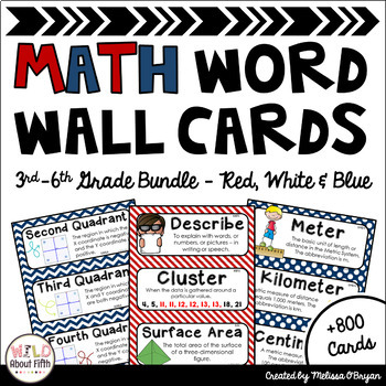 Math Word Wall 3rd-6th Grade BUNDLE - Editable - Red, White & Blue