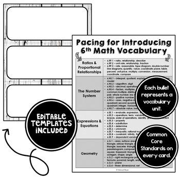 Math Word Wall 3rd-6th Grade BUNDLE - Editable - Shiplap