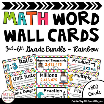 Math Word Wall 3rd-6th Grade BUNDLE - Rainbow Colors