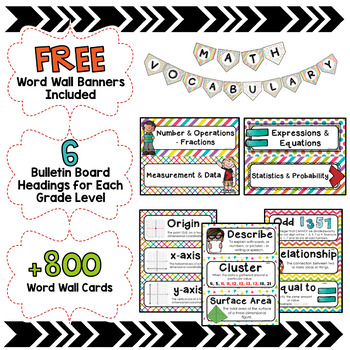 Math Word Wall 3rd-6th Grade BUNDLE - Editable - Rainbow Colors