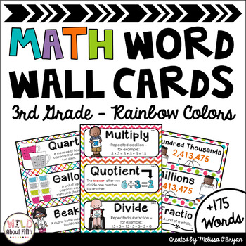 Data wall 3rd grade teaching resources teachers pay teachers math word wall 3rd grade editable rainbow colors ccuart Choice Image