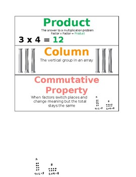 Math Word Wall 3rd Grade - Eureka Math Module 1