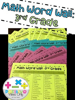 Math Word Wall: 3rd Grade Texas TEKS