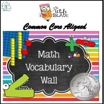 Math Word Wall (4th Grade) Set 2