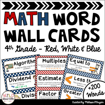 Math Word Wall Editable (4th Grade - Nautical)