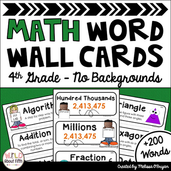 Math Word Wall 4th Grade - Editable - No Backgrounds