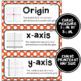 Math Word Wall (5th Grade - Polka Dots)