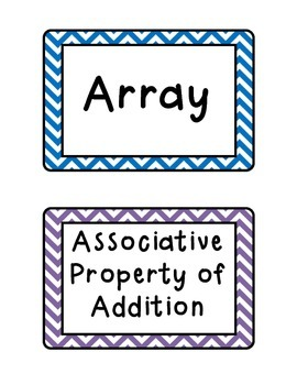 Math Word Wall: 5th Grade Key Vocabulary