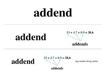 Math Word Wall 6th Grade