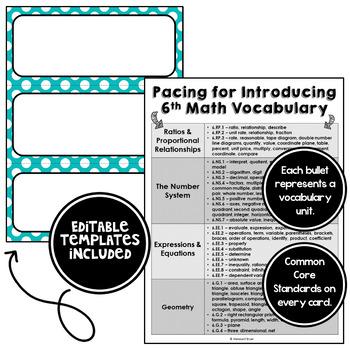 Math Word Wall Editable (6th Grade - Polka Dots)
