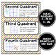 Math Word Wall Cards (6th Grade - Rainbow)