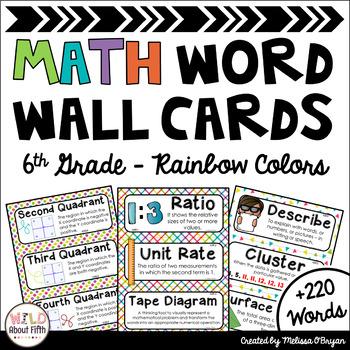 Math Word Wall 6th Grade - Editable - Rainbow Colors