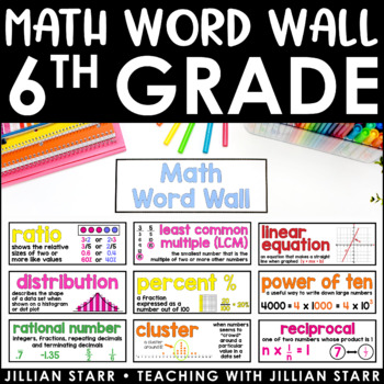 Math Word Wall 6th Grade (Common Core Aligned)