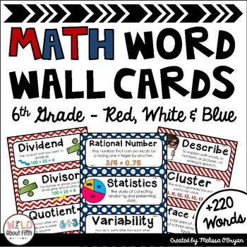 Math Word Wall 6th Grade - Editable - Red, White & Blue (Nautical/Patriotic)
