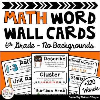 Math Word Wall Editable (6th Grade - No Backgrounds)