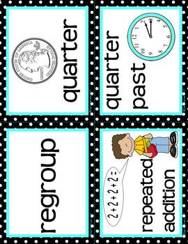 CLASSROOM DECOR: Math Word Wall Headers, Math Vocabulary, Aqua & Black