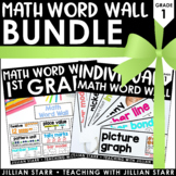 Math Word Wall Bundle 1st Grade