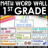 Math Word Wall 1st Grade (Common Core Aligned)