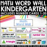 Math Word Wall Kindergarten (Common Core Aligned)