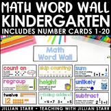 Math Word Wall Kindergarten (Common Core Aligned)