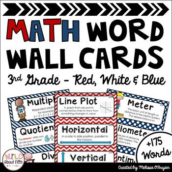 Math Word Wall Editable (3rd Grade - Nautical)